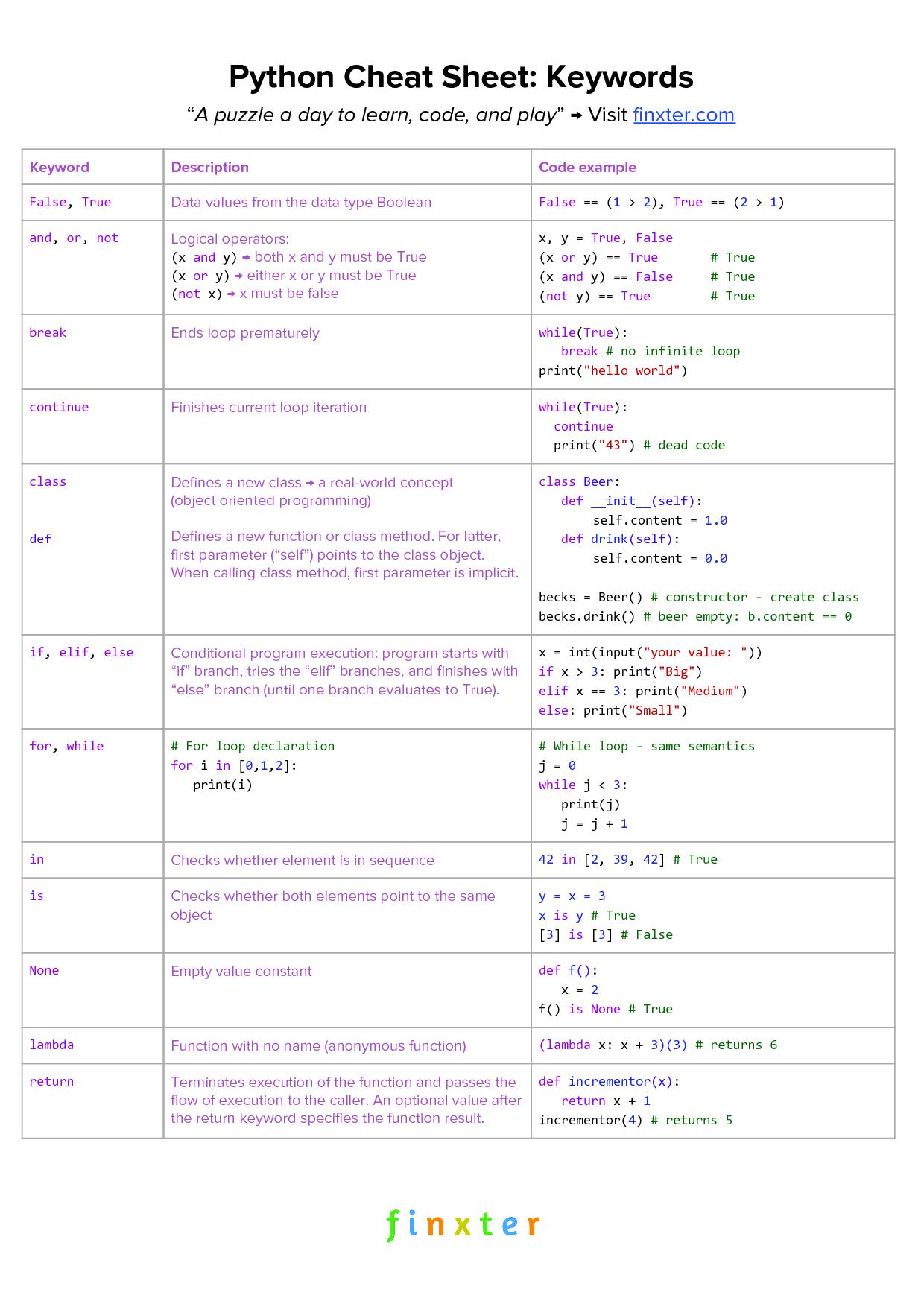 CheatSheet-Python-1_-Keywords11